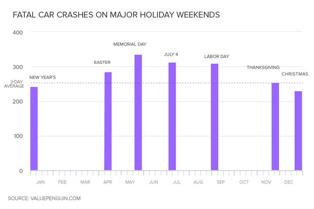 holiday-crashes.png