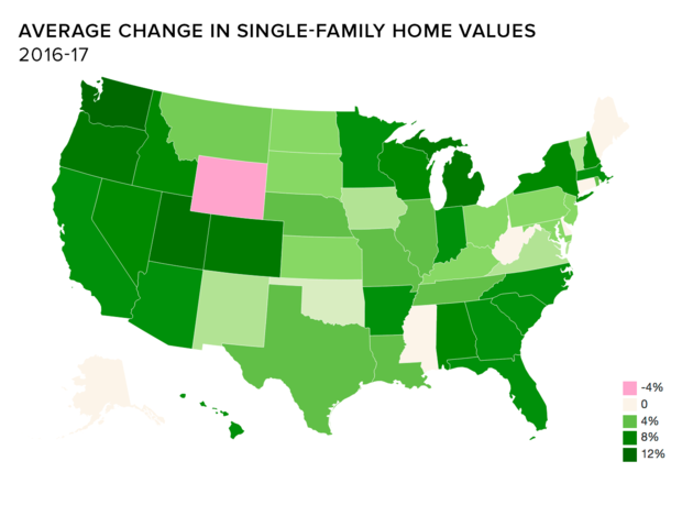 home-values.png