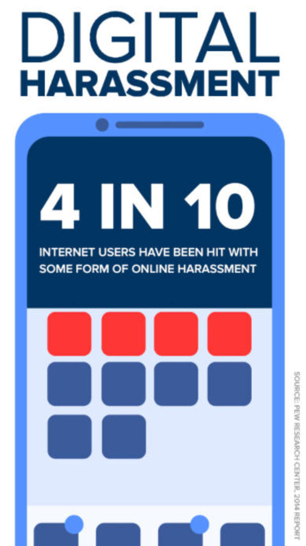 digital-harassment1.jpg