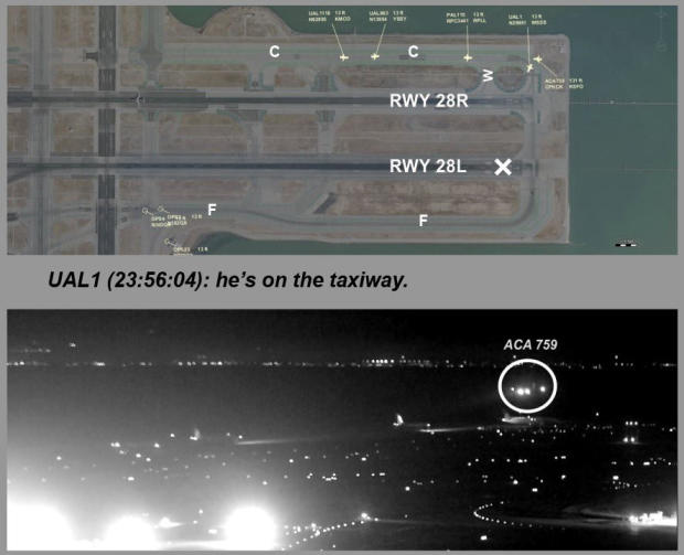 This composite of images released by the National Transportation Safety Board shows Air Canada Flight 759 (ACA 759) attempting to land at San Francisco International Airport on July 7, 2017. At top is a map of the runway created from Harris Symphony OpsVu
