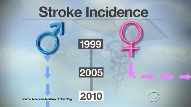 lapook-female-strokes-3-2017-8-9.jpg