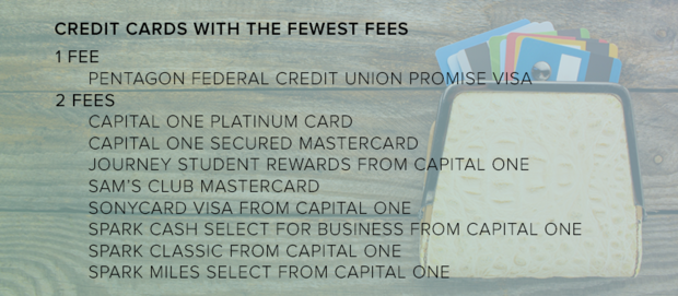 cc-fees-lowest.png