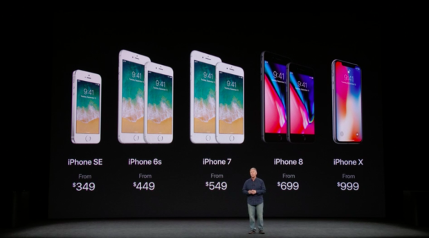 Apple iPhone lineup for 2017