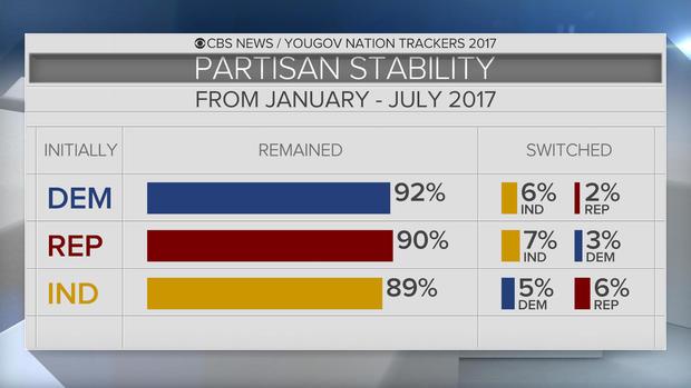 partisanstability.jpg