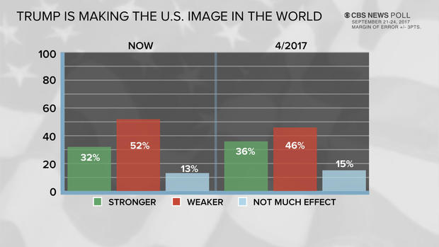 poll-5-trump-us-image-0925.jpg