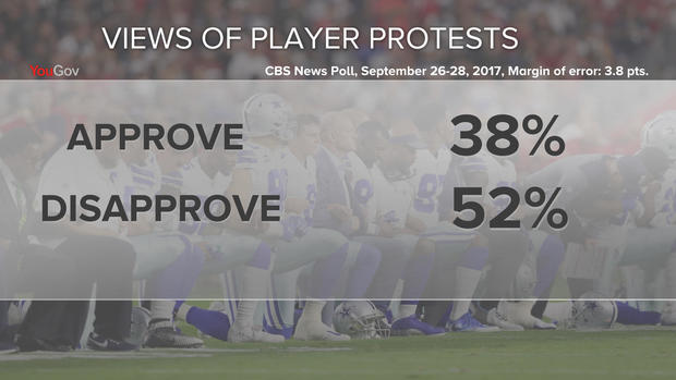 nfl-poll-player-protest-0929.jpg