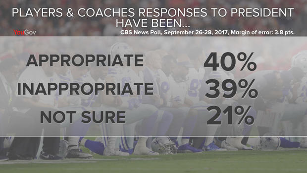 nfl-poll-responses-to-pres-0929.jpg