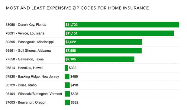 insurance-zip.png