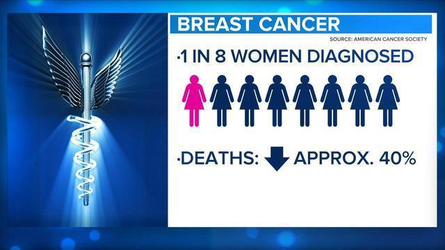 1012-ctm-grandbreastcancer-agusqa-1417953-640x360.jpg