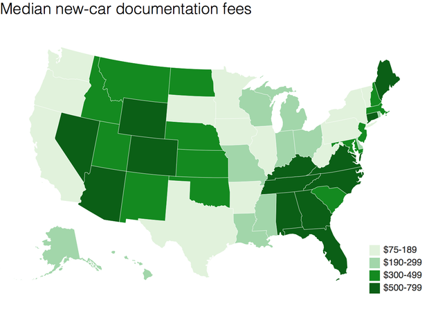 Fees When Buying A New Car In California