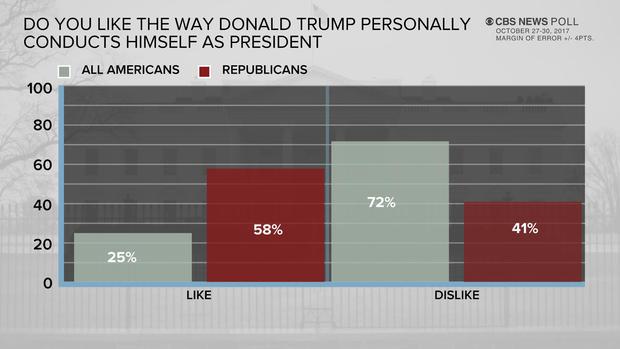 poll-5.jpg
