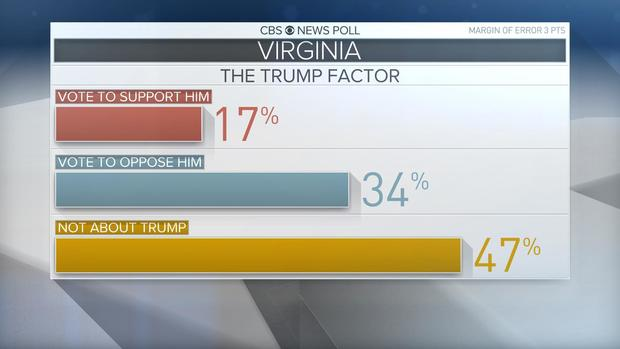 109va-trump-factor.jpg