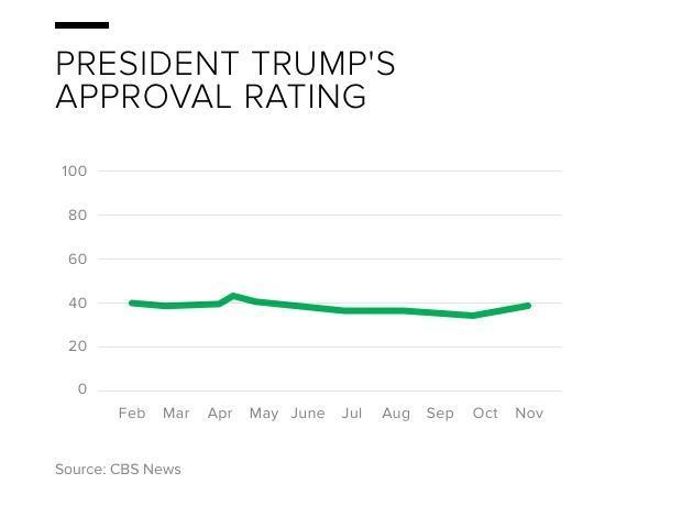 trump-approval-net.jpg
