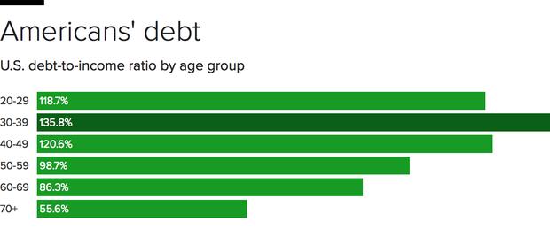global-wealth-americans.png