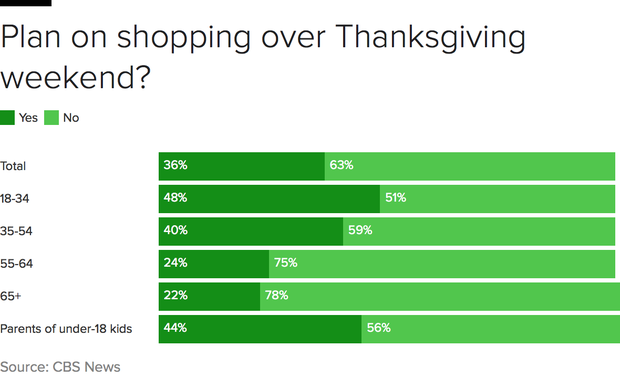 thanksgiving-shopping-plans.png
