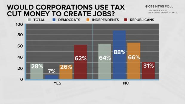poll-5-taxes.jpg