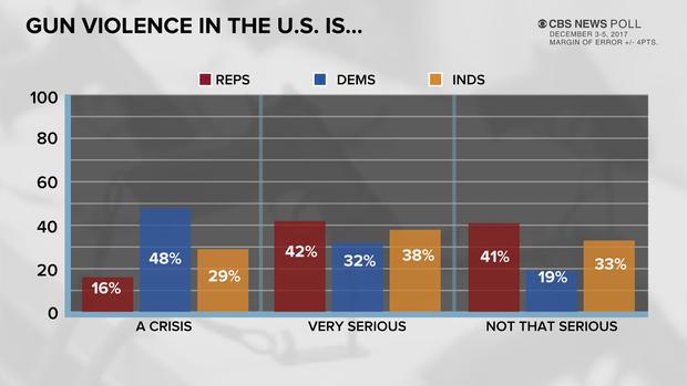 poll-2-guns-1208.jpg