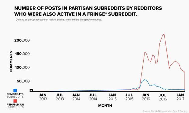 subreddit-graph-1.jpg