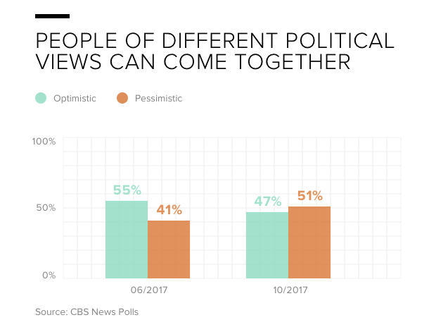 5-people-of-different-political-views-can-come-together.jpg