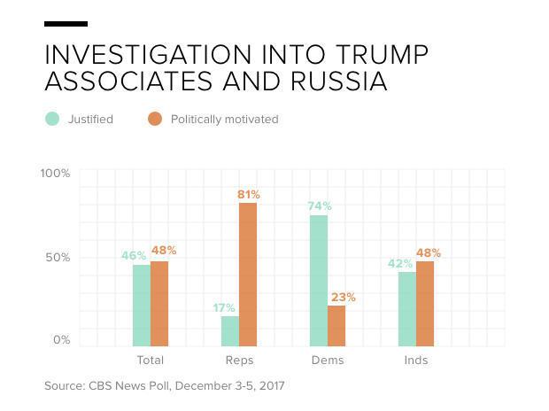 9-investigation-into-trump-associates-and-russia.jpg