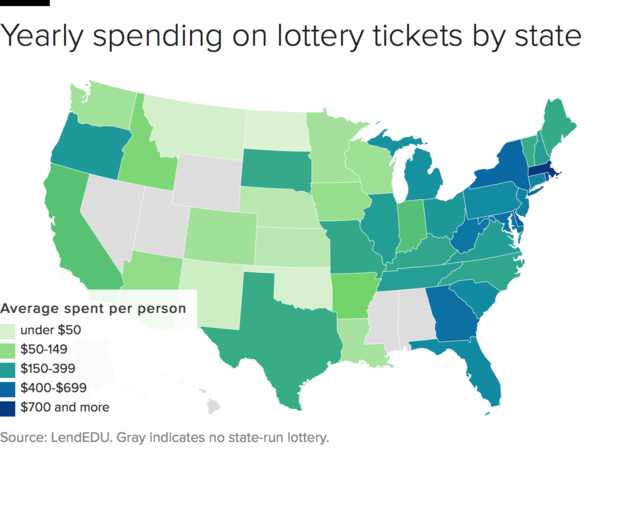 Powerball and Mega Millions lotteries: What are the odds of