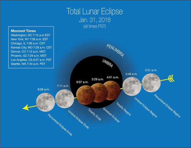 lunar-eclipse-01182018a.jpg