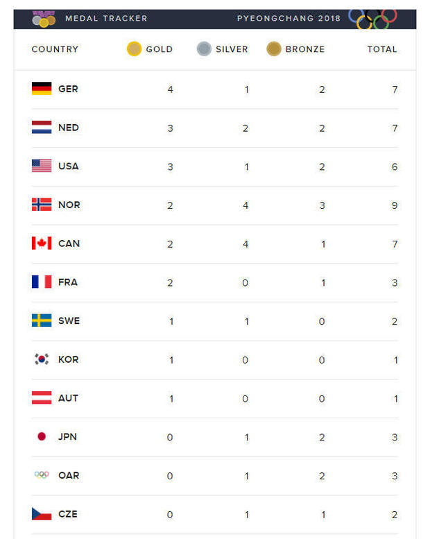 180212-medal-count-02.jpg