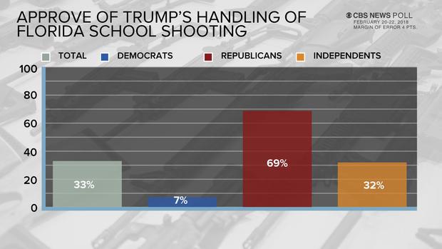 poll-3.jpg
