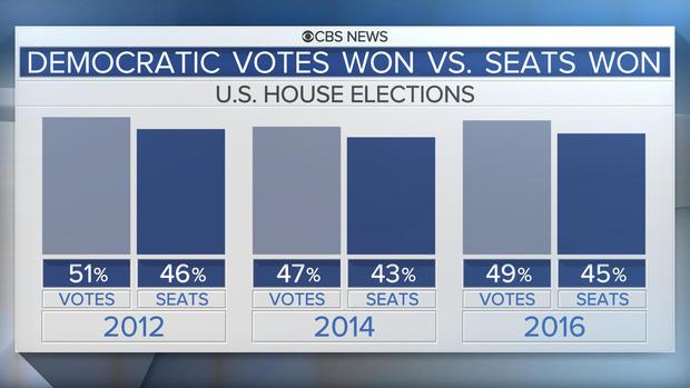 housevotesvsseats.jpg