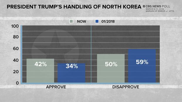 poll-7-upd2.jpg