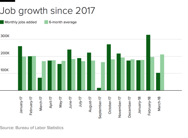 job-growth-201803.png