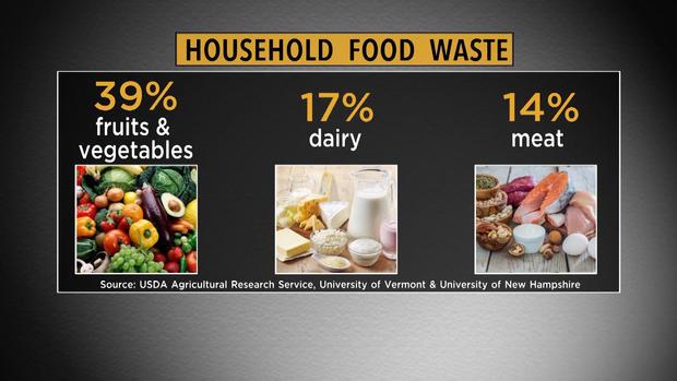 food-waste.jpg