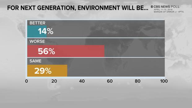 poll-50f7.jpg