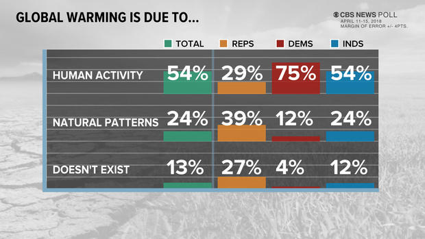 poll-6057.jpg