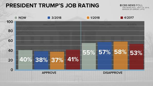 poll-1-trump-0508.jpg