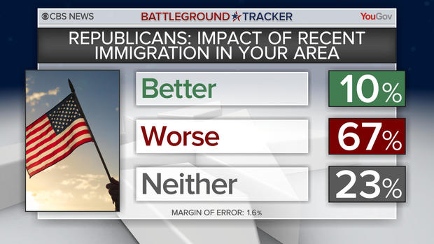 bt-poll-immigration.jpg