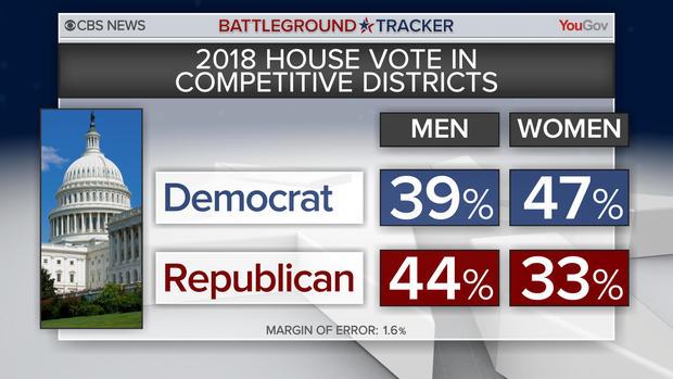 bt-poll-women-house.jpg
