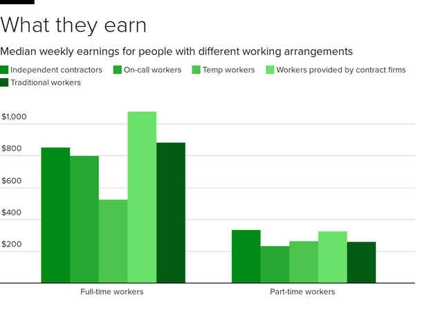 contingent-earnings.png