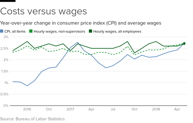 costs-wages.png