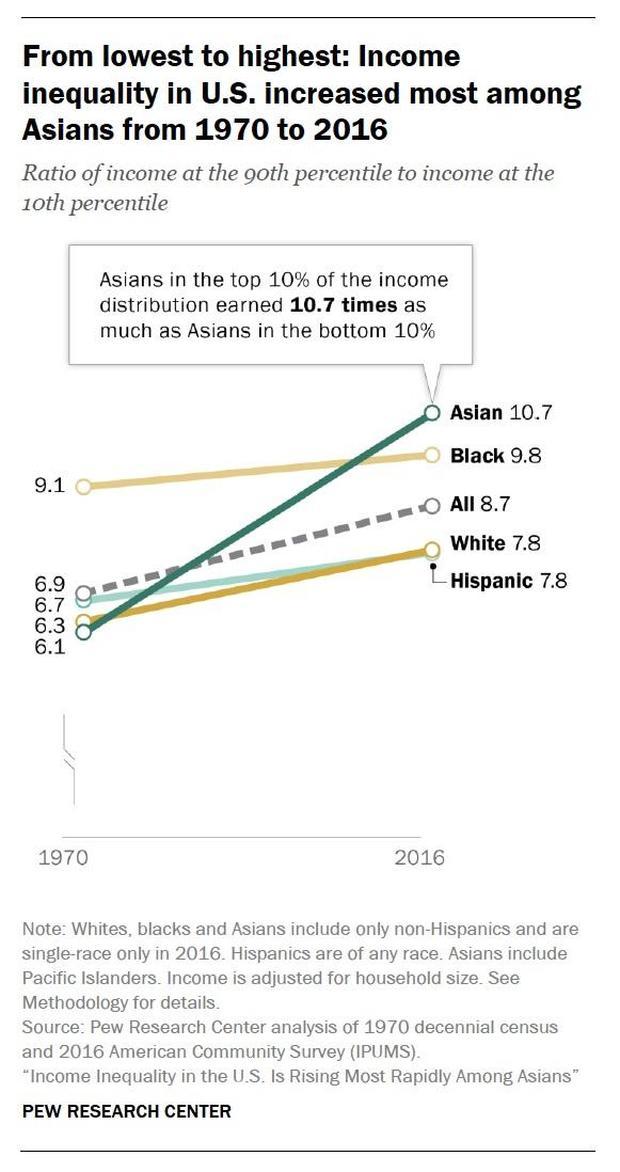 inequality-chart-1.jpg