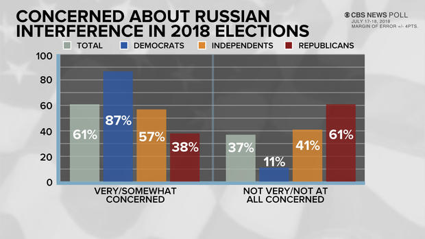 poll-4-0719.jpg