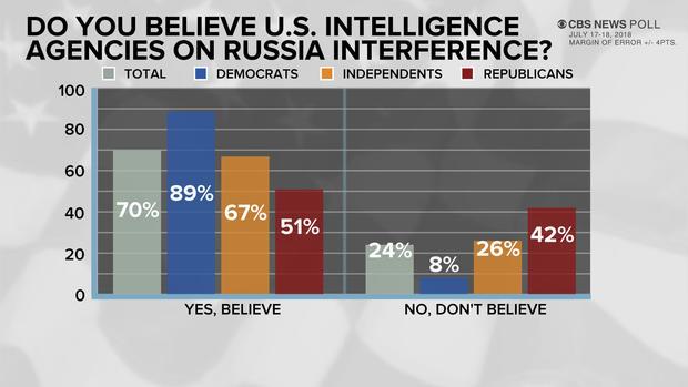 poll-2-0719.jpg