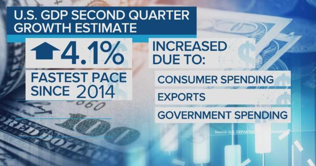 Government shutdown means Fed has no idea how GDP is really doing - CBS News