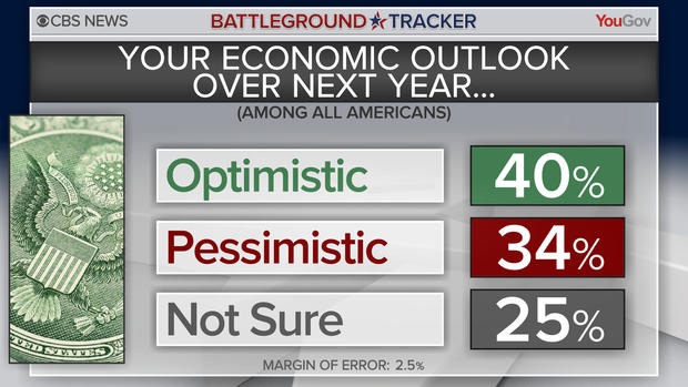 bt-poll-economic-outlook.jpg