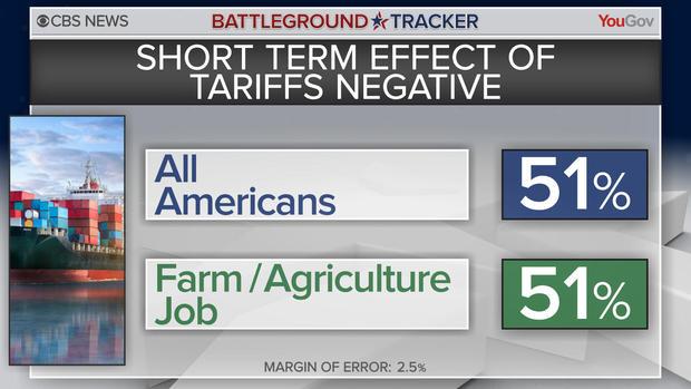 bt-poll-short-term.jpg