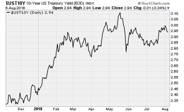ust10ycbs.png