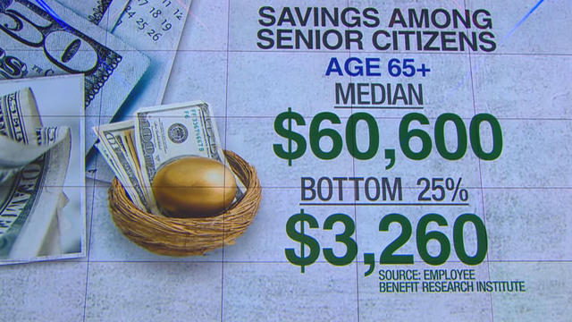 Many savers missing out on the HSA's benefits for retirement