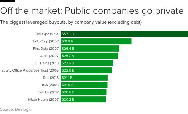 buyouts.png