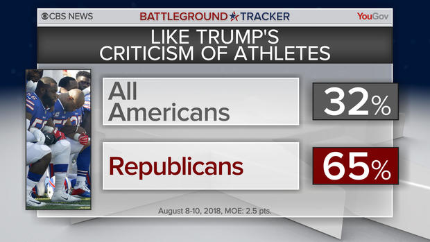 bt-poll-t-athletes.jpg
