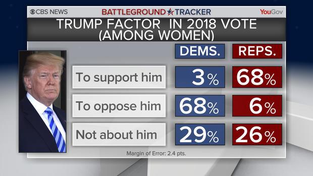 poll-t-factor.jpg